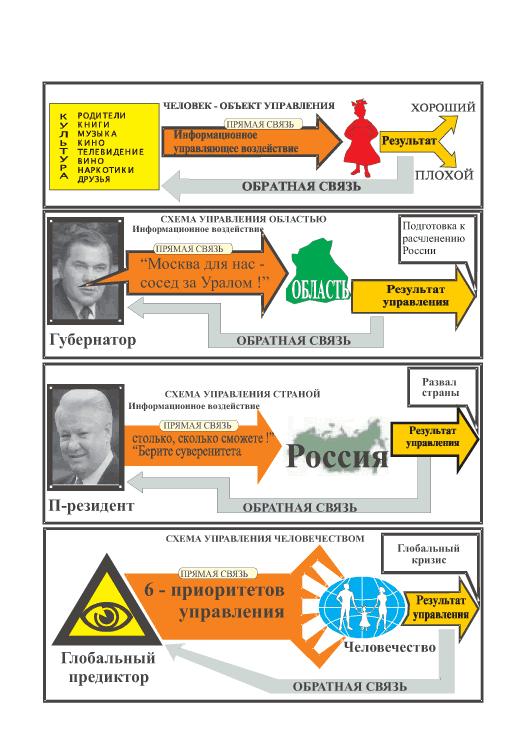 """"""",""""www.vseminfo.ru"""
